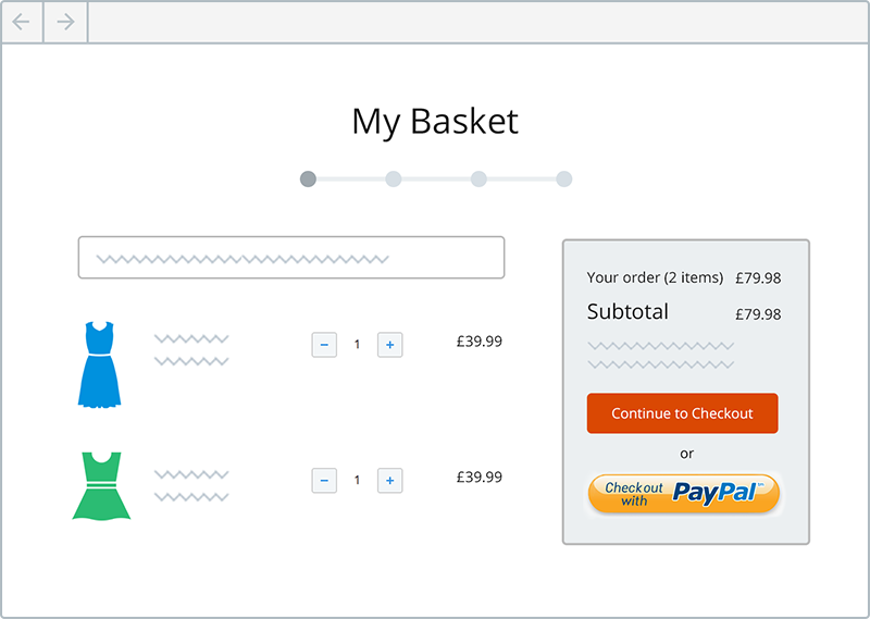 An image showing how PayPal express checkout works on the bluCommerce platform.