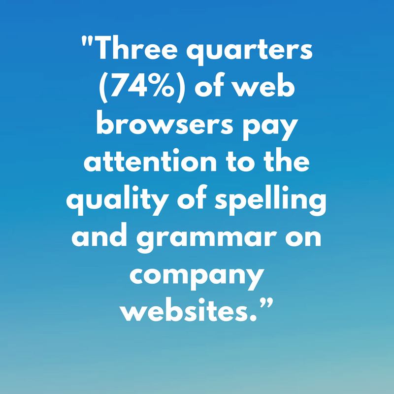 Statistic highlighting the importance of spelling and grammar in e-commerce copywriting.