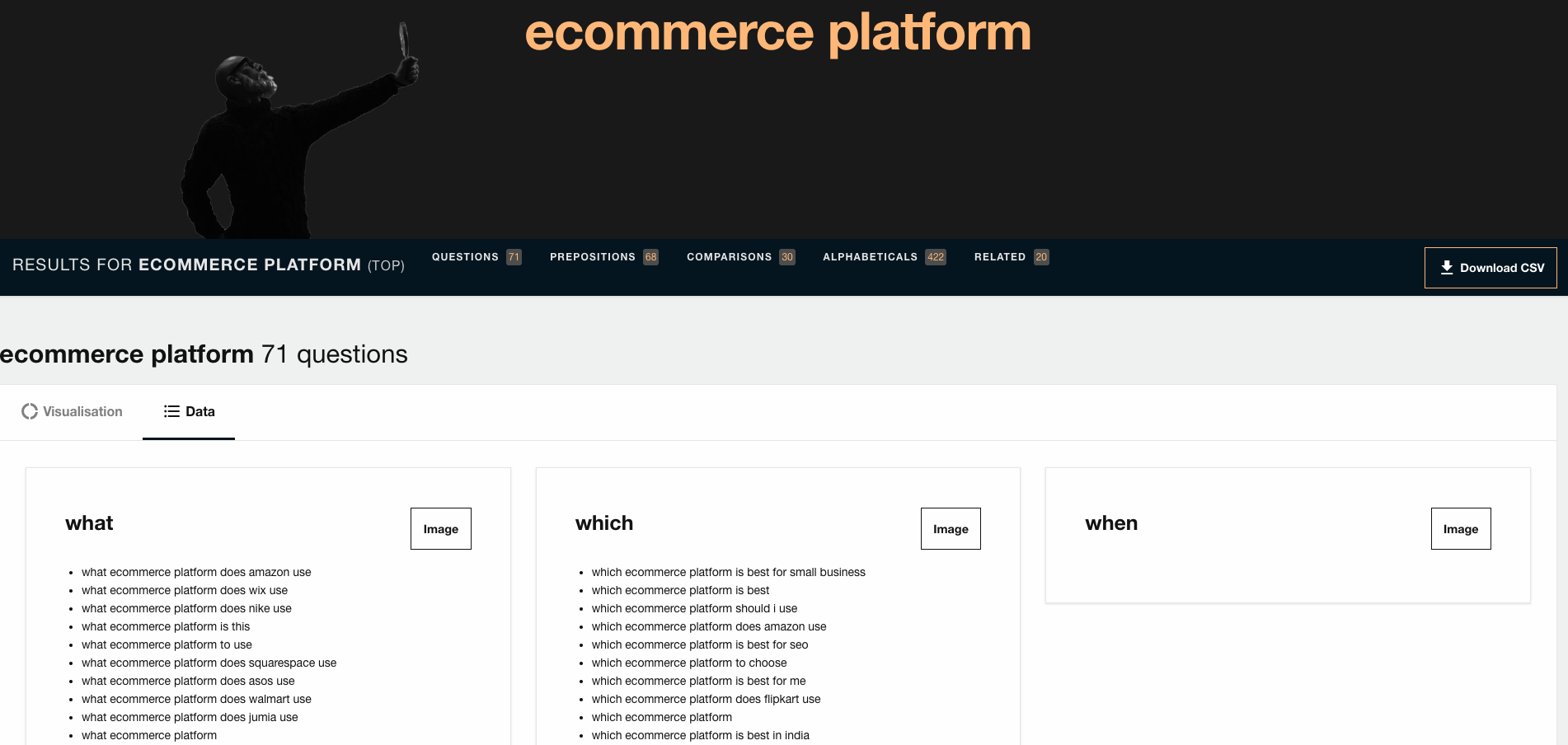 Image showing Answer The Public keyword page, an essential e-commerce marketing tool for in-depth keyword research.