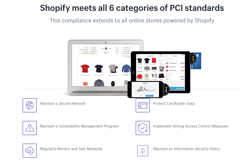 A list of the PCI categories that Shopify meets